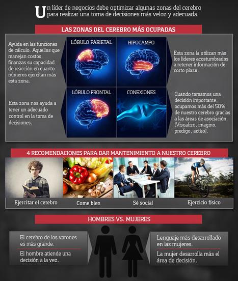#RRHH #Liderazgo Ejercita tu cerebro para tomar decisiones directivas | Making #love and making personal #branding #leadership | Scoop.it