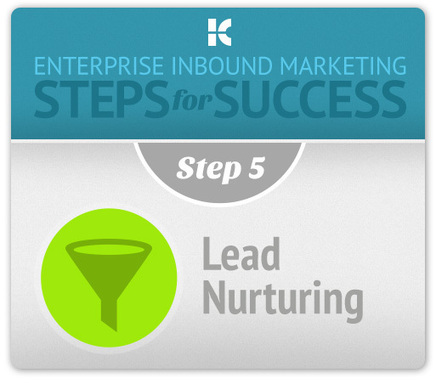 Enterprise Inbound Marketing Process: Lead Nurturing | Beyond Marketing | Scoop.it
