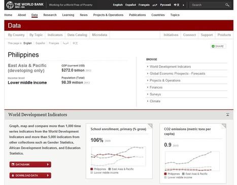 Generating better content ideas - Kaiserthesage   Social Media, Inbound Marketing, SEO, SEM, Brand strategy   Scoop.it