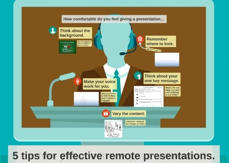 Prezi - How to rock a presentation when you can't see your audience | 21st C Learning | Scoop.it