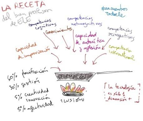 P de Profesor | social learning 2.0 | Scoop.it