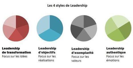 Leadership : ce qu'attendent les salariés français de leurs managers | reinventer le management | Scoop.it