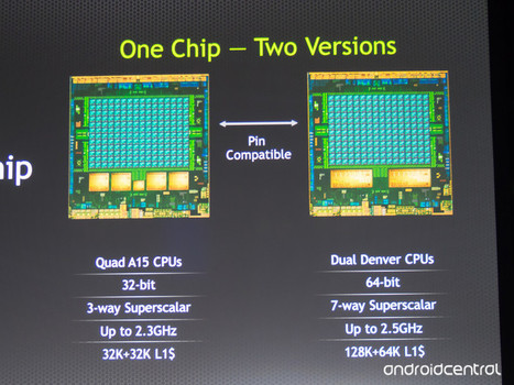 The First 64-bit Processor For Android?   Android App Development Guide   Android App Development Guide   Scoop.it