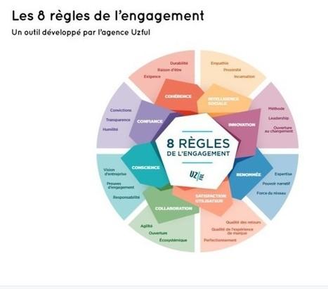 #Manifeste de l'#engagement par @Uzful : Les secrets de 8 grandes marques > Viens chercher bonheur avec ce livre blanc | Communication Digital x Media | Scoop.it