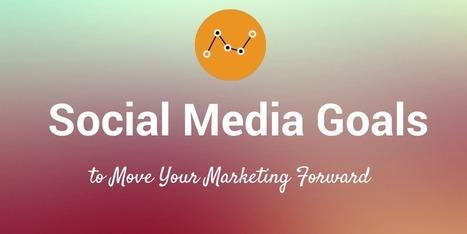 How to Set Social Media Goals | Social Media | Scoop.it