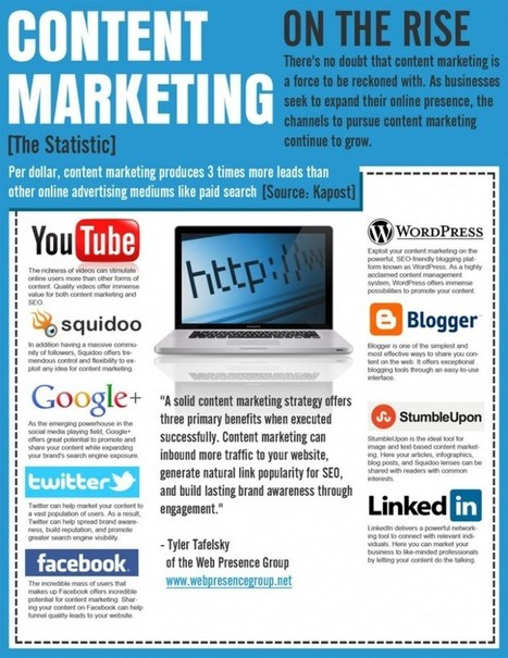 Content Marketing needs to be replaced! Contextual Marketing is the answer | Google Panda: SEO is fading away | Scoop.it