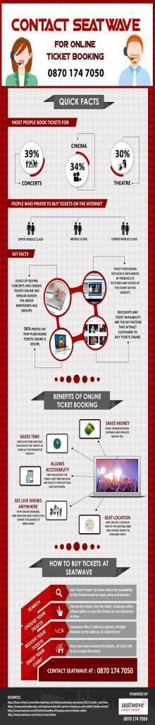 Contact Seatwave for Ticket Booking - 0870 174 7050 | Photo Studio | Scoop.it