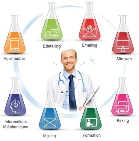 Les professionnels de santé s'habituent au multicanal - Etude Direct Medica | DM News | Scoop.it
