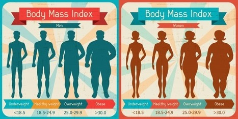 'Stop using BMI as measure of health,' say researchers   Health promotion. Social marketing   Scoop.it