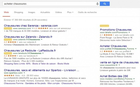 13 clés pour rédiger des annonces Adwords au top | SEO & Web Marketing | Scoop.it