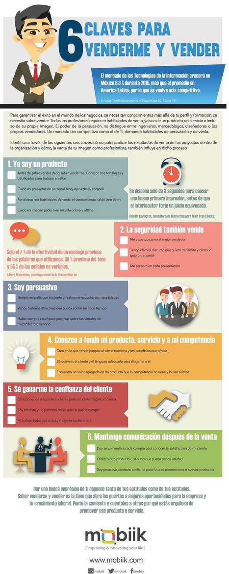 Checklist: 6 Claves para venderme y vender | Educacion, ecologia y TIC | Scoop.it
