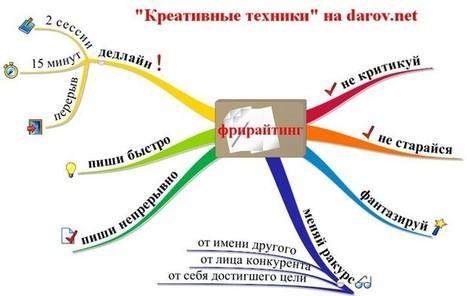 Фрирайтинг   kreativ   azbuka-razvitiy/   Спонтанное творчество   Scoop.it