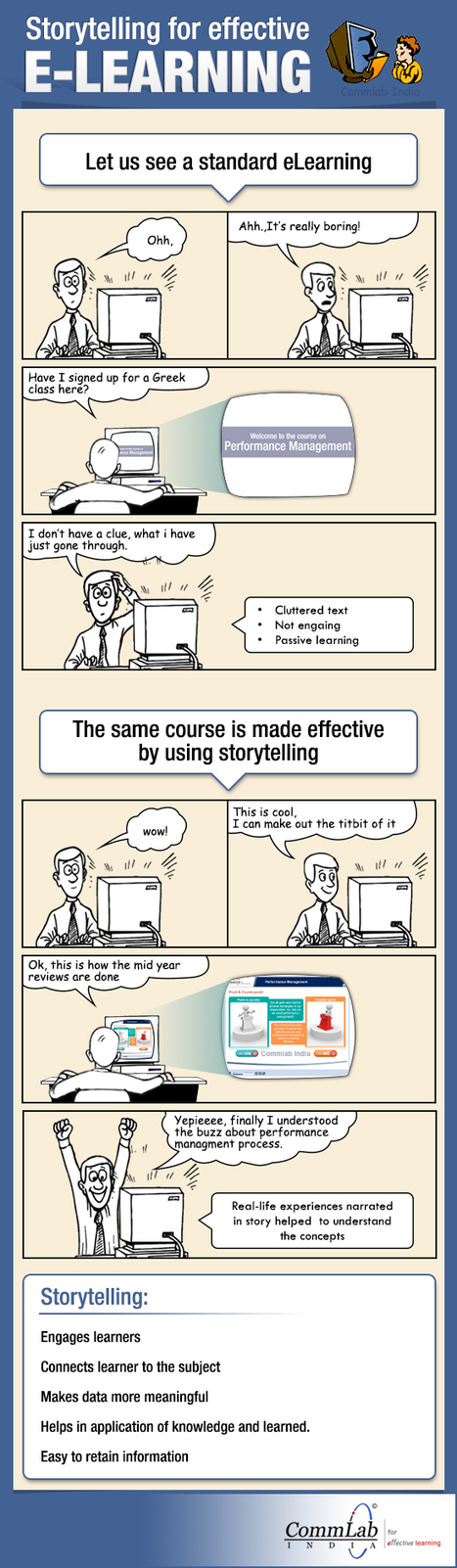 Storytelling For Effective E-learning – An Infographic | Online Spanish Courses | Scoop.it