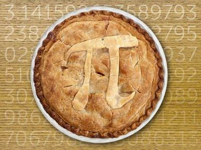 Celebrate Pi Day: Seven Classroom Resources for Pi Learning | STEM Connections | Scoop.it