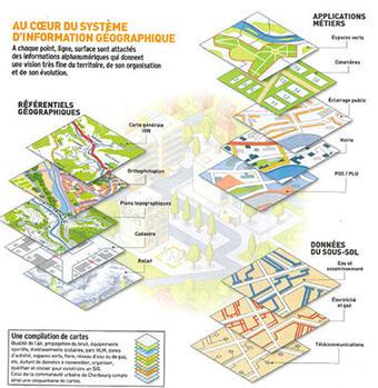 Système d'Information Géographique (SIG) | Randonnées | Scoop.it