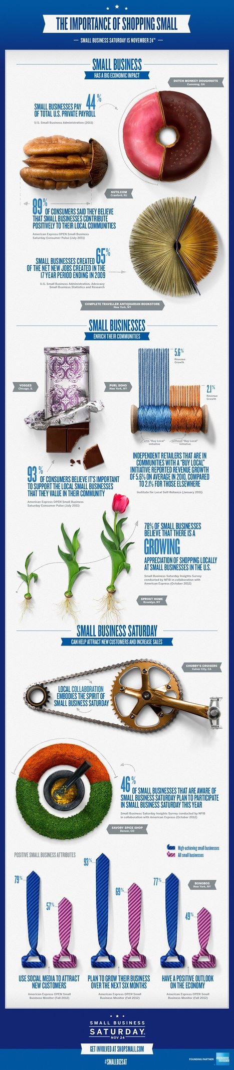 Small Merchants Expect Holiday Sales Boost From Small Business Saturday [Infographic] | MarketingHits | Scoop.it