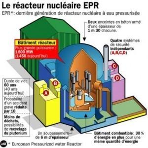 L'EPR est-il le réacteur nucléaire le plus sûr au monde ? | Le groupe EDF | Scoop.it
