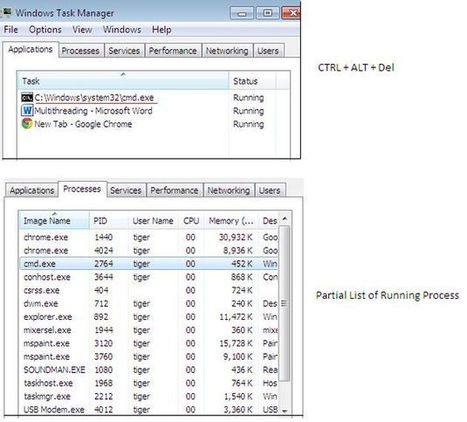 Multithreading with .NET   Look Under the Hood For C# .NET Developers   Scoop.it