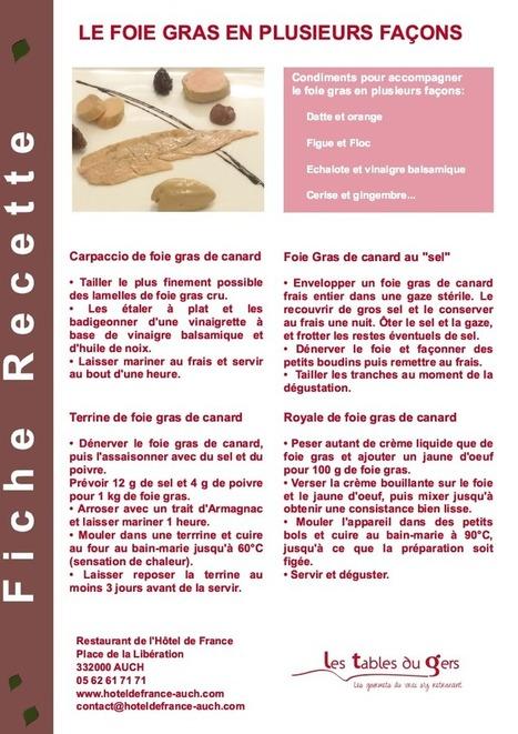 Recette atelier culinaire au Domaine Le Castagné | Les Tables du Gers | Scoop.it