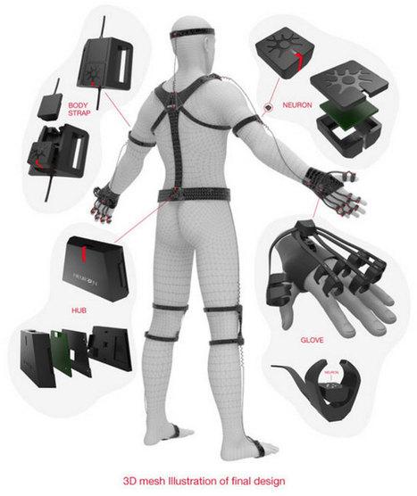 Crowdfunding : Perception Neuron, système de motion capture - Actualité sur 3DVF.com. | VR & AR News - Usages professionels | Scoop.it