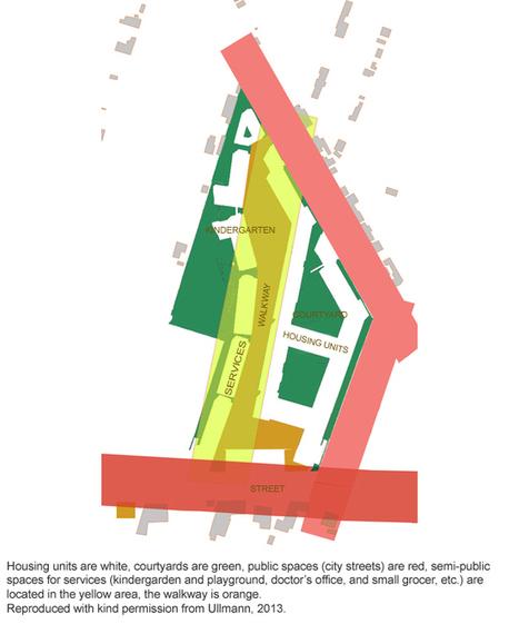 Housing and Neighborhood Design   Gendered Innovations   Urban Design   Scoop.it