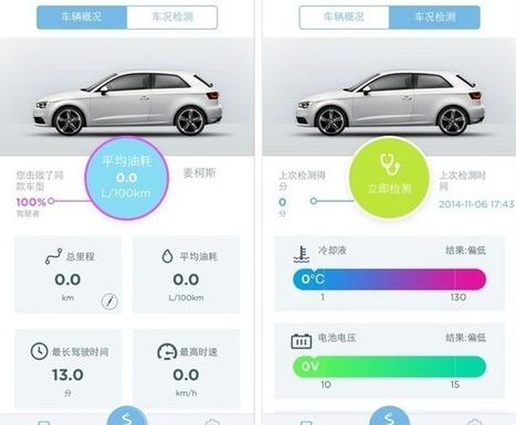 Chinese OBD Hardware Developer AutoBot Receives US$6 Million Series A Funding - TechNode | Wunderman China Auto Marketing News | Scoop.it