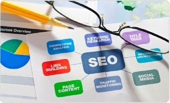 5 SEO Strategies That Are Outdated Now   Internet Marketing   Scoop.it