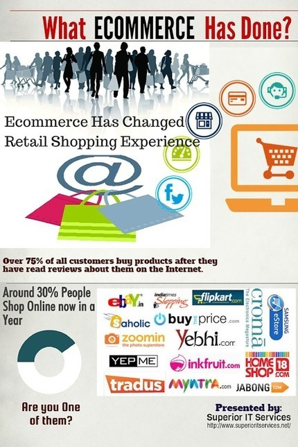 Do you know How #Ecommerce changed Online #Shopping experience? If not then… | Ecommerce | Scoop.it