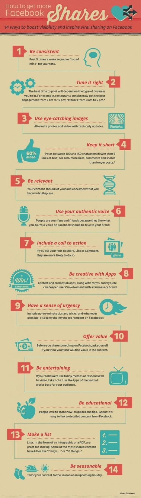 14 Manières d'Obtenir plus de Partages sur Facebook [Infographie] | Emarketinglicious | Infographies social media | Scoop.it