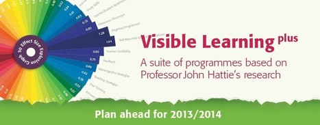 Visible Learning Plus     Visible Learning   Scoop.it