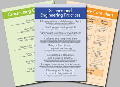 NGSS Classroom Posters | Next Generation Science Standards- | Scoop.it
