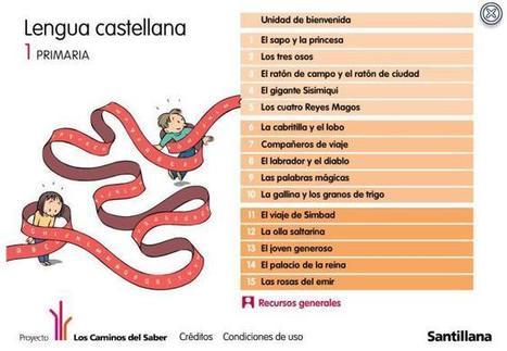 Lengua 1º Primero de Primaria | Español para los más pequeños | Scoop.it
