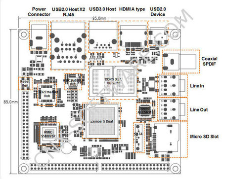 $135 ARMBRIX Zero Exynos 5 Development Board Is Now Available for Pre-order | Raspberry Pi | Scoop.it
