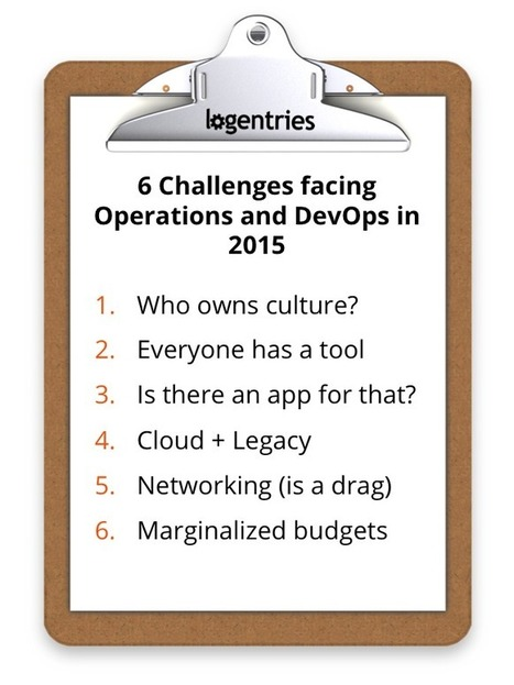 6 Challenges Facing DevOps and Operations Teams in 2015   Technology   Scoop.it