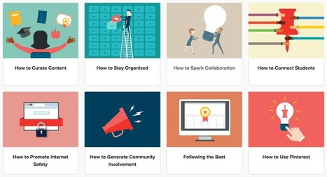 Resource: The Guide to Pinterest for Educators by Caitlin Tucker | TEFL & Ed Tech | Scoop.it