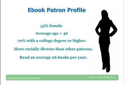 ¿Quiénes son los consumidores de libros electrónicos y cuáles son sus hábitos de lectura?