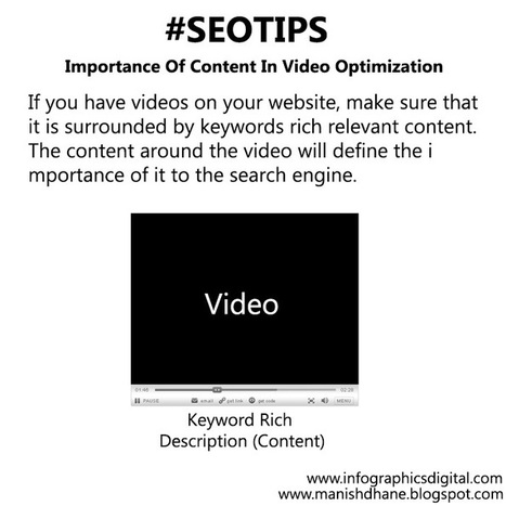 Importance Of Content In Video Optimization | Social Media and Internet Marketing | Scoop.it