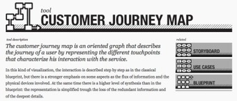 How to map and study CustomerJourney? | User Experience - Experiencia de Usuario | Scoop.it