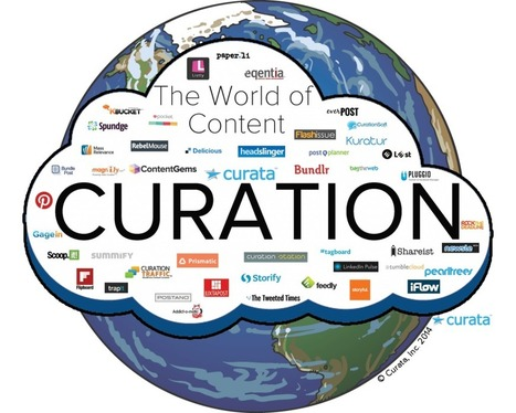 Content Curation Tools: The Ultimate List - Meg Sutton via Curata Blog | Marketing Revolution | Scoop.it