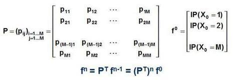 Cadenas de Markov en tiempo discreto - Ejemplos de Cadenas de Markov | markov cadenas  34 | Scoop.it