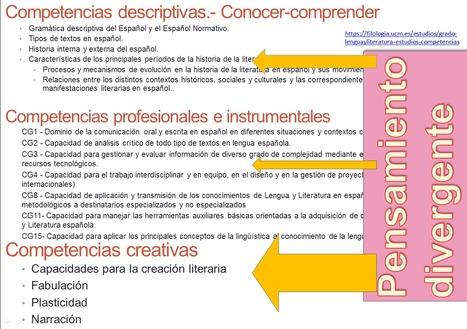 MOOCs y creatividad | Docencia | Scoop.it