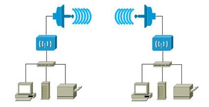 Enlaces wimax   Instalación enlace WiMAX   Redes WiFi y Redes WiMAX   Scoop.it