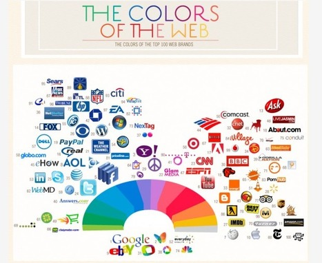Seeing Color Through Infographics and Data Visualizations | Dat@Viz | Scoop.it