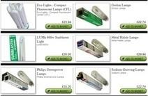 LED grow lamps | Hydroponics Equipment | Scoop.it