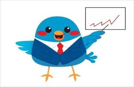 Twitter Analytics Feature Is Now Available | SEO & ANALYTICS | Scoop.it