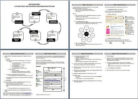 Fiche méthodologie de la recherche d'information en 6 étapes | ENT | Scoop.it