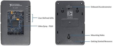 NI myRIO is an Education Platform Powered by Xilinx Zynq-Z7010 | Embedded Systems News | Scoop.it