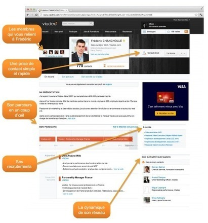 Viadeo refond ses Pages Profils et lance les Pages Entreprises | Entrepreneurs du Web | Scoop.it