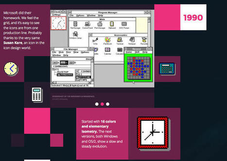 Travel Through A Visual History Of Computer Icons | From Chalkboards to Smartphones | Scoop.it