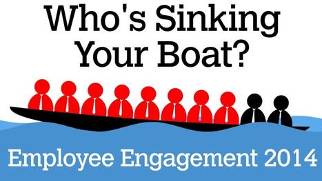 Employee Engagement - Who's Sinking Your Boat? - YouTube | Internal Comms. Engaging people @ work | Scoop.it